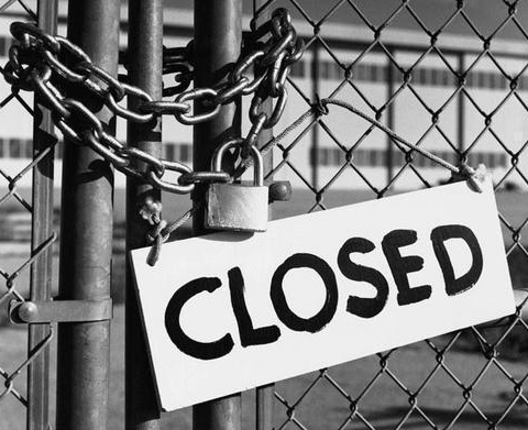 ETF Closing