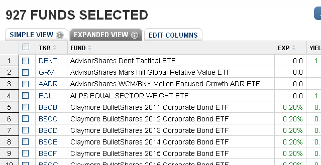 Free binary option demo account, vanguard option trading