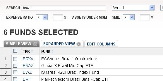 Brazil ETFs