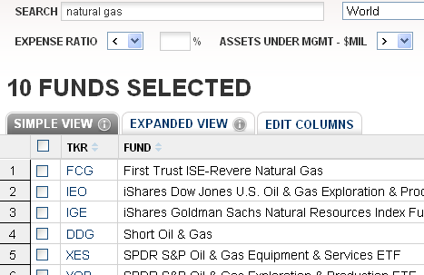 First Trust Ise Revere Natural Gas Etf