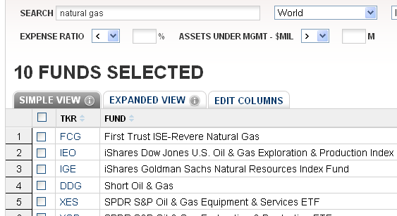 Natural Gas ETFs