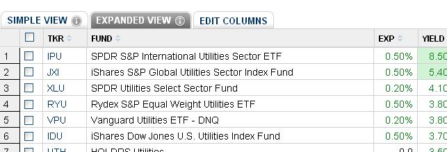 Utility ETFs