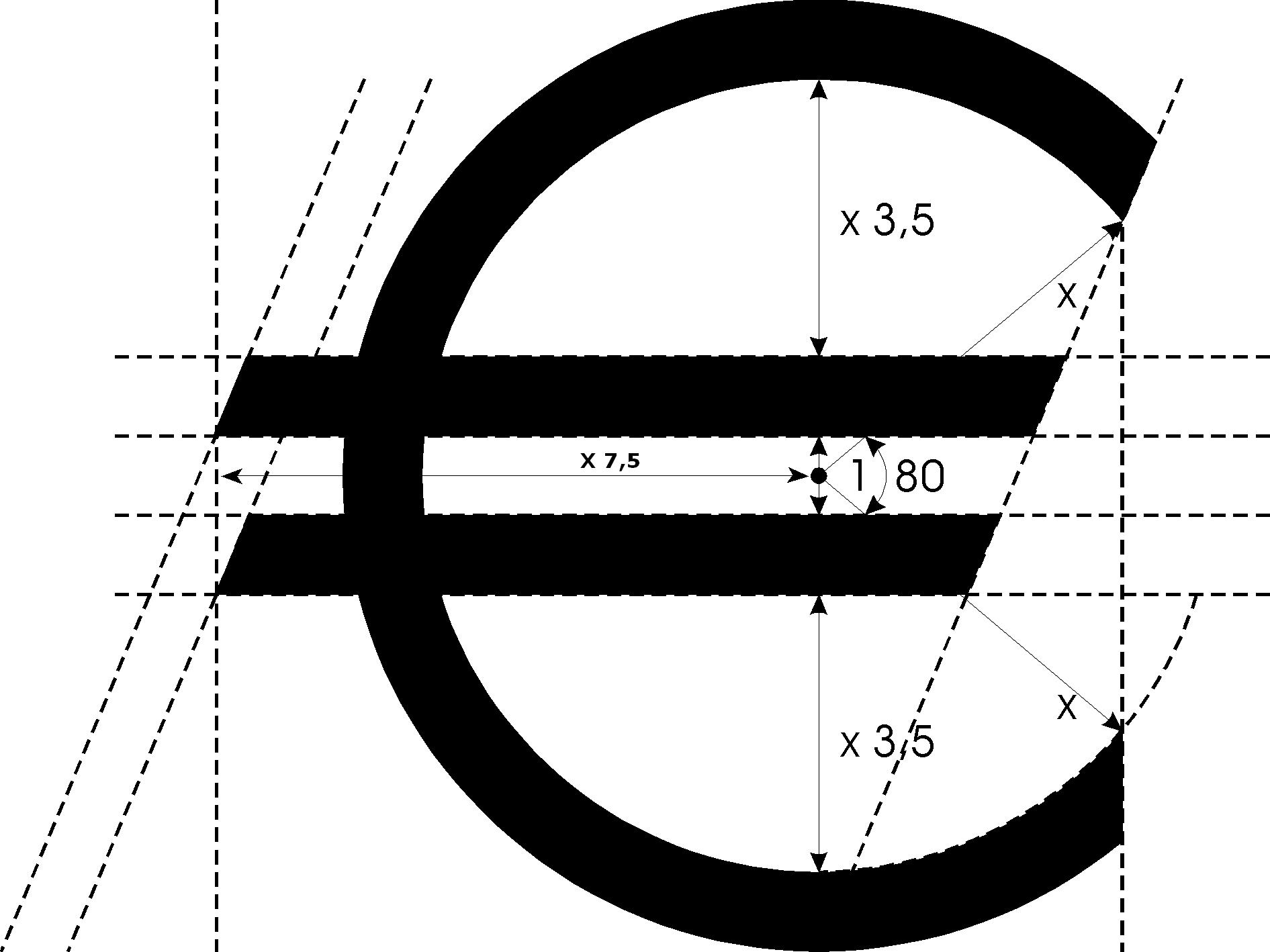 Euro etf advances against the dollar etf trends for European design