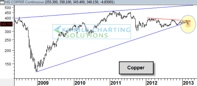 copper-etf