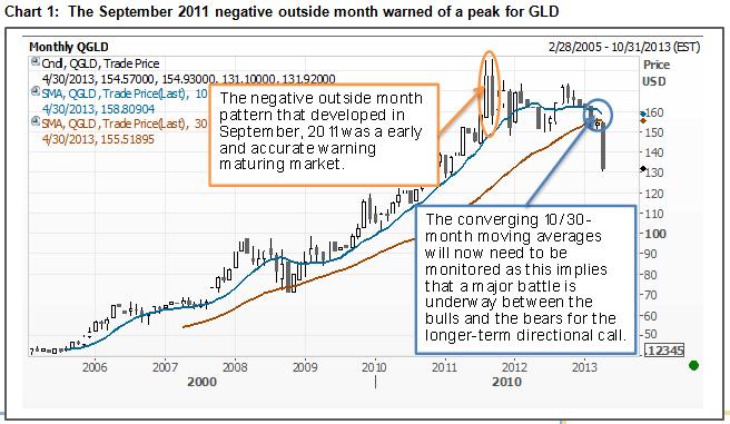 gold-gld-1