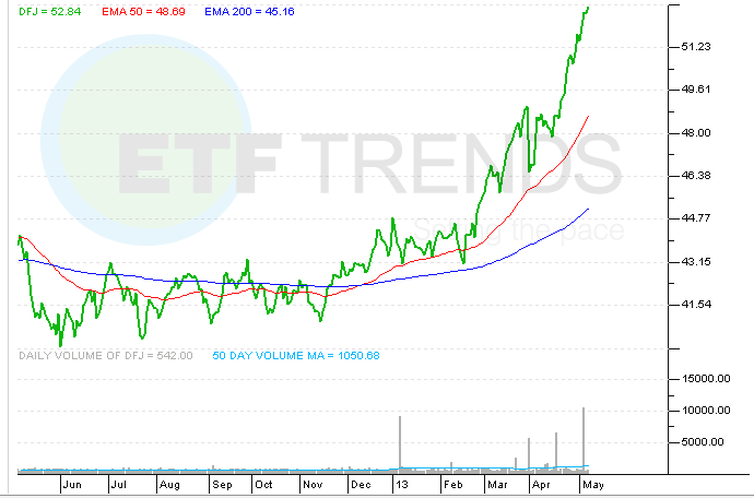 japan-small-cap-etf