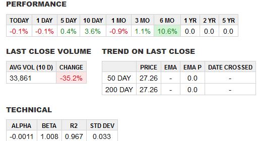 Etf trend trading binary options