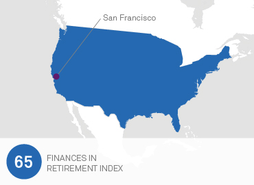 US-finances-retirement-index-01-01-01