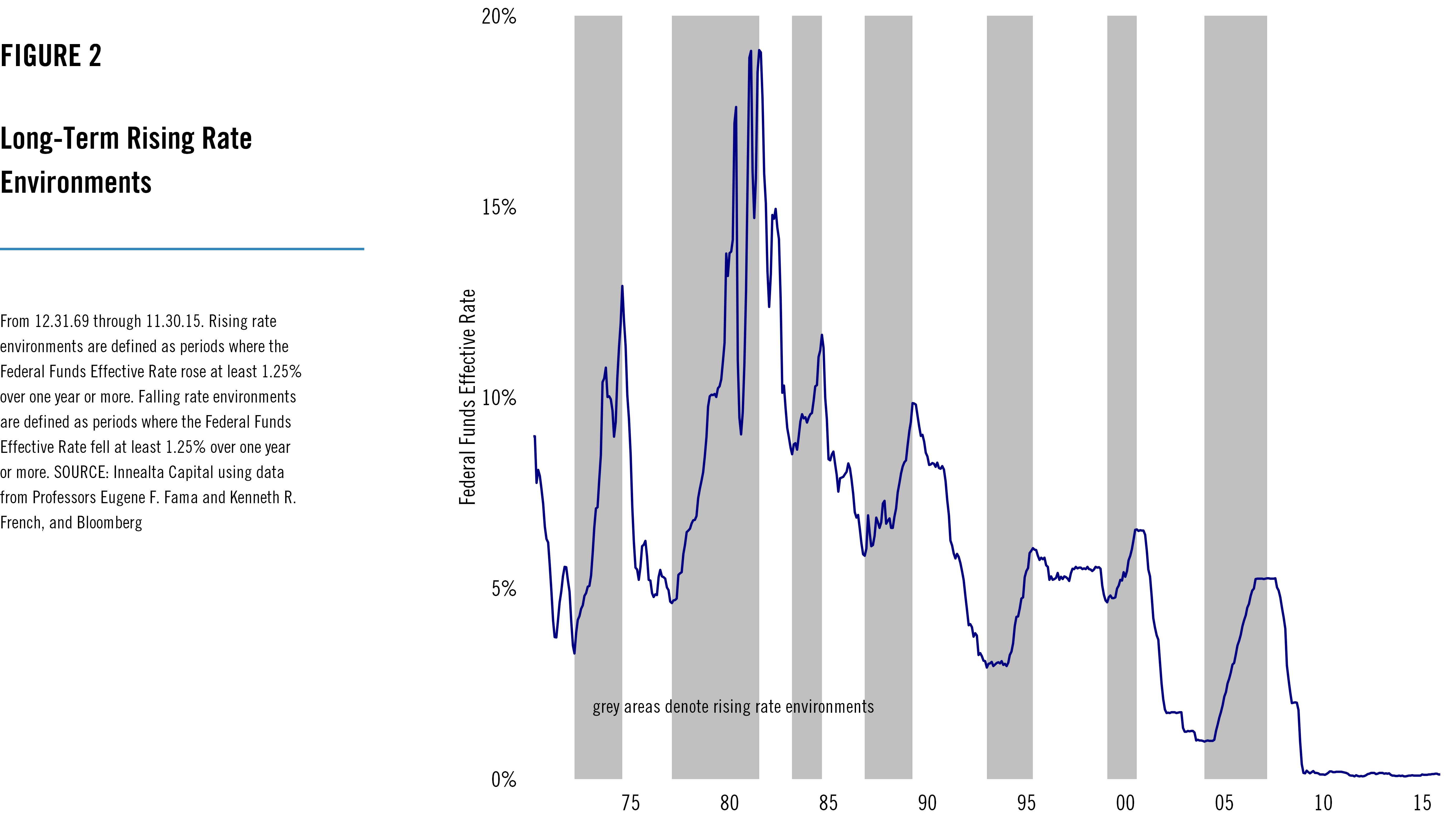 LT_rising_rates_print