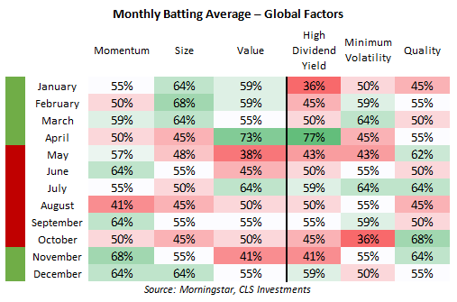 C:\Users\Brenton\Downloads\Monthly_Batting_Average.png