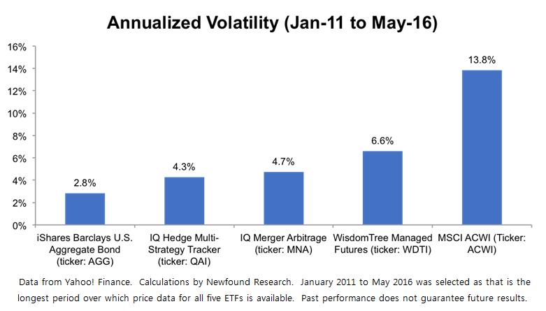 Annualized_Volatility