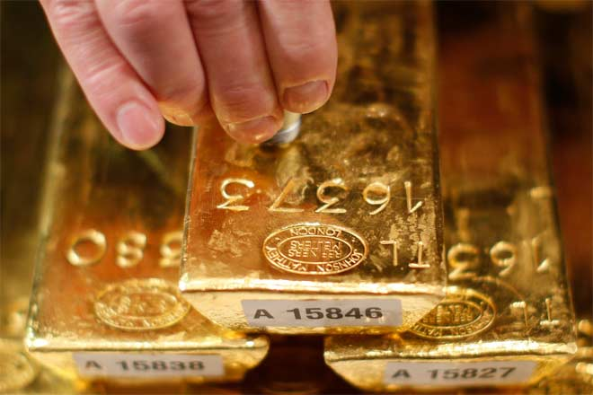 Gold, USD ETFs Diverging on Renewed Fed Rate Concerns