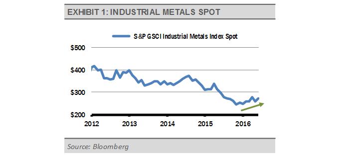 Exhibit_1_-_Industrial_Metals_Spot