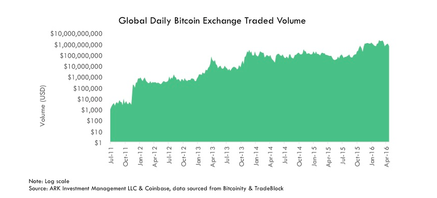 global-daily