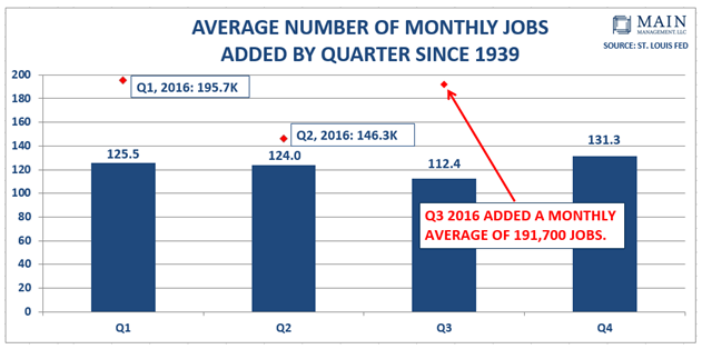 average_number_of_monthly_jobs
