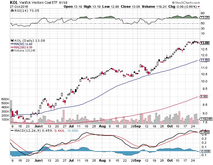 kol-10-27-16