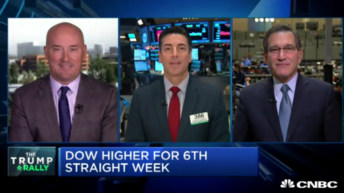 Financials Oversold? ETF Trends' Tom Lydon Appears on CNBC's 'Closing Bell'
