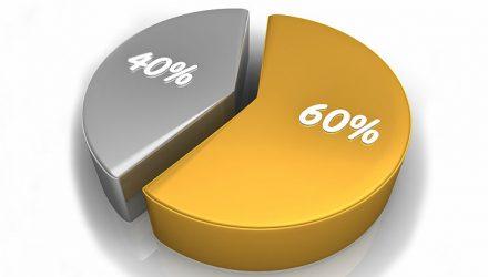 The 60/40 Portfolio: If It's Broke, Then Fix It