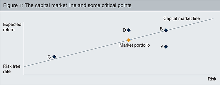 Demystifying Interest Rate Hedged Products_R1