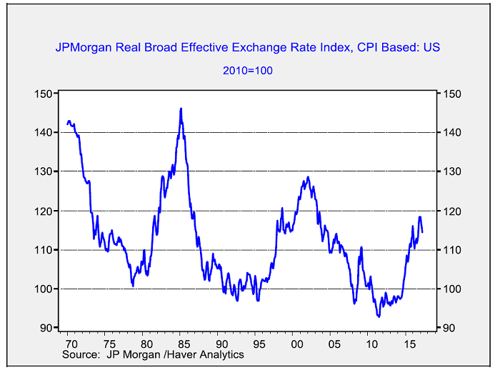 jpmorgan-real-broad-effective-exchange-rate-index