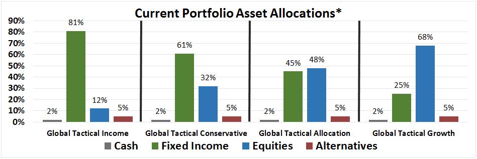 portfolio1