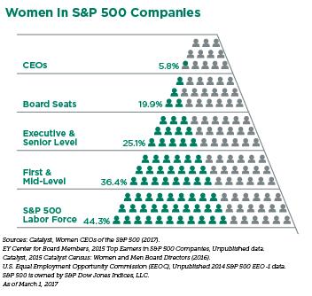 representation-of-women-01