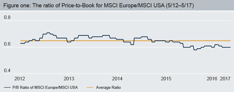 By Rob Bush, Deutsche Asset Management