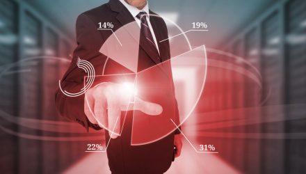 ETFs Will Make Up a Larger Share of the Debt Market