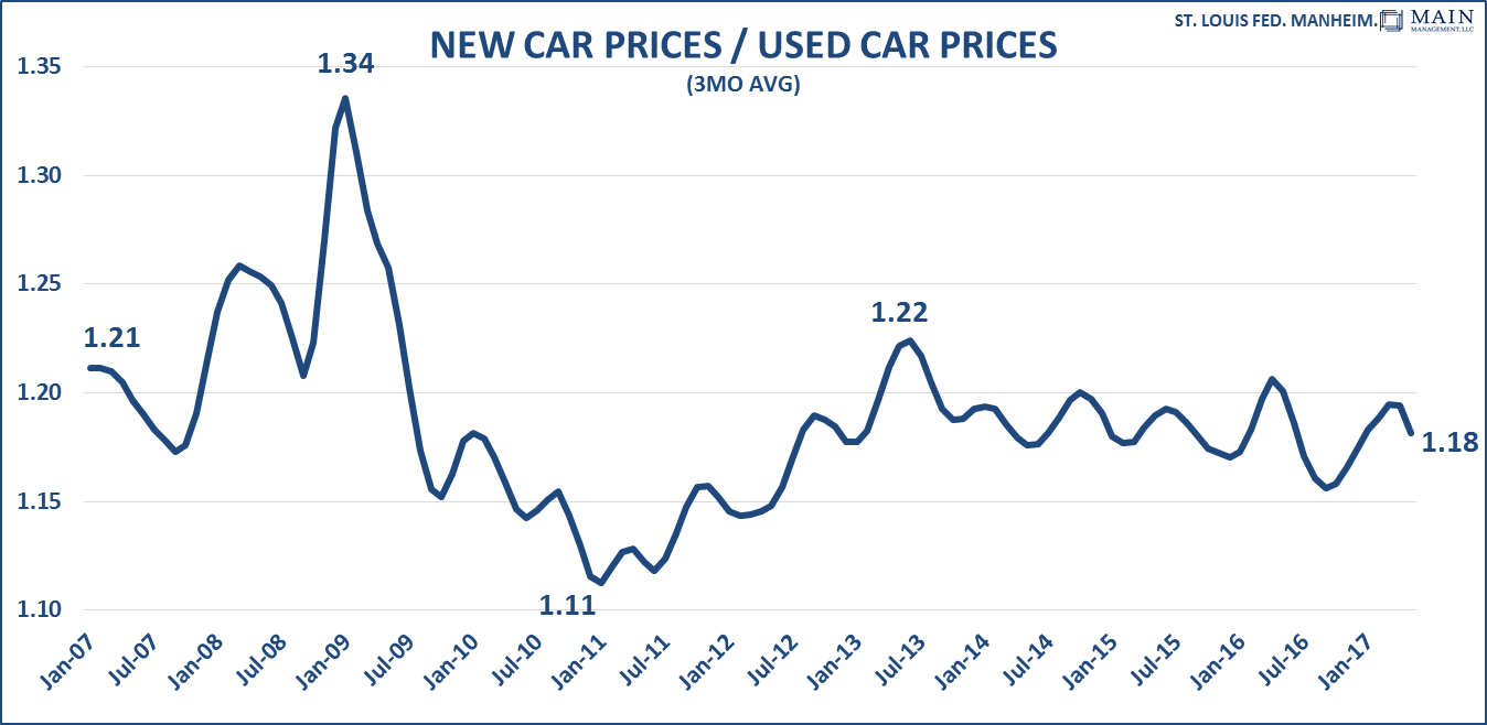 new-car-prices-used-car-prices
