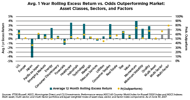 returns-vs-odds-js-01