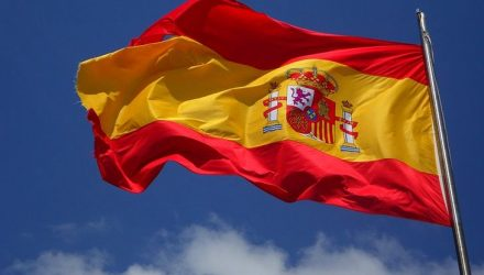 Data Support Continued Upside for Spain ETF