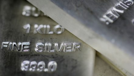 A Sign of a Potentially Epic Silver Rally?