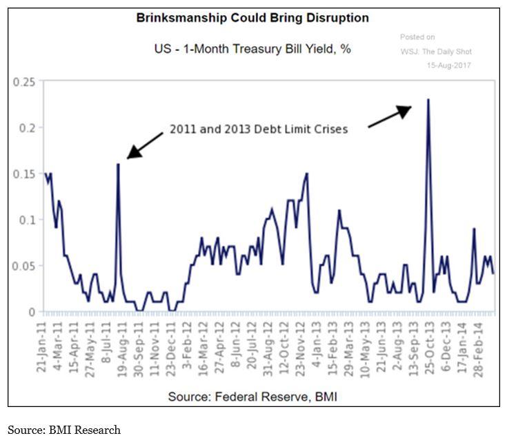 brinksmanship-could-bring-disruption