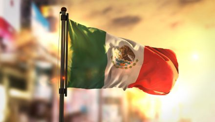 13 ETFs That Are at Risk with Rising Mexico Tariffs