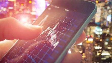 No Slowing Down for Surging Technology ETFs