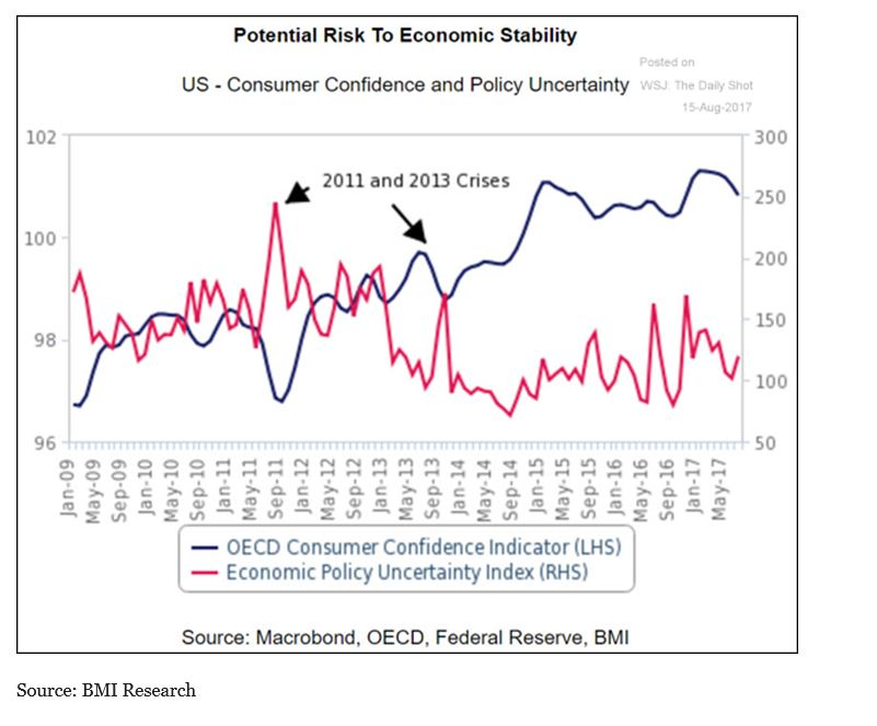 potential-risk-to-economic-stability