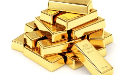 What Has Supported the Strength in Gold ETFs