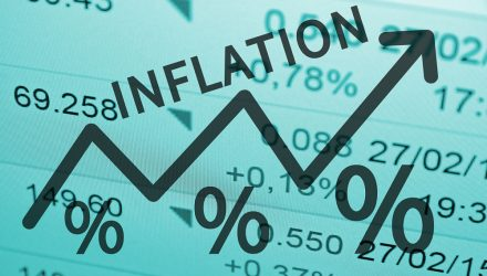 4 ETFs for Inflation Protection on the Cheap