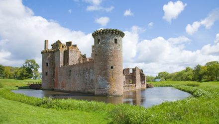 A 'Wide Moat' ETF Picks Out Some of the Best in the Market