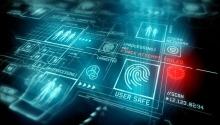 ETFs for National Cybersecurity Awareness Month