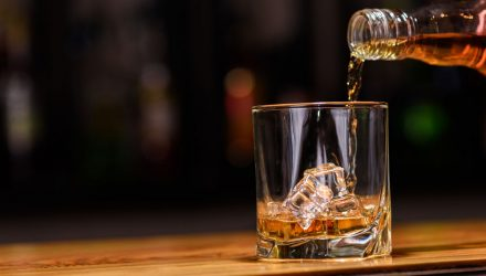 Raising a Glass to Whiskey ETF