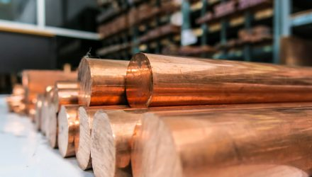 Good News for Copper Mining ETF