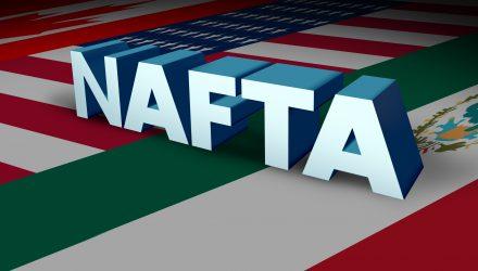 NAFTA Talks Still an Issue for the Mexico ETF