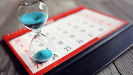 Waiting Can Cost You: The Importance of Remaining Always Invested