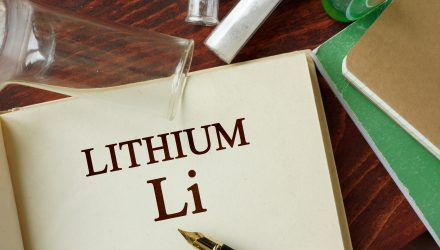 Absolute Return November 2018 Letter: Will Lithium Sink OPEC?