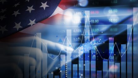 Are American Stocks Great Again?