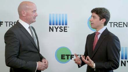 Invest Responsibly With ESG-Themed ETFs
