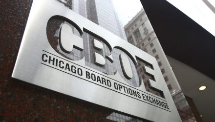Cboe Global Markets Debuts First ETF