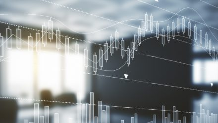 Nationwide Launches New Strategic Beta ETF