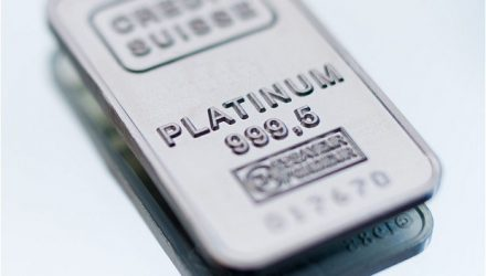 Platinum ETF Outlook Looks Bright